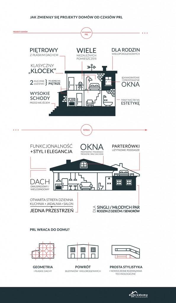 infografikaDD-prl