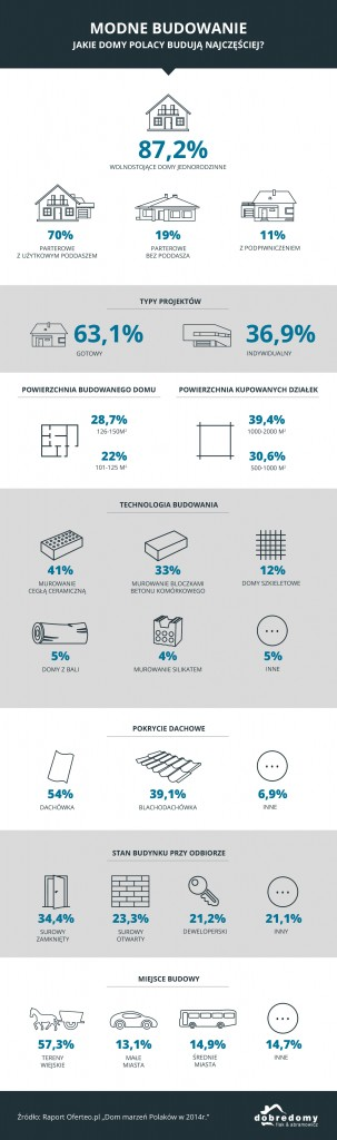 DD_infografika3_2